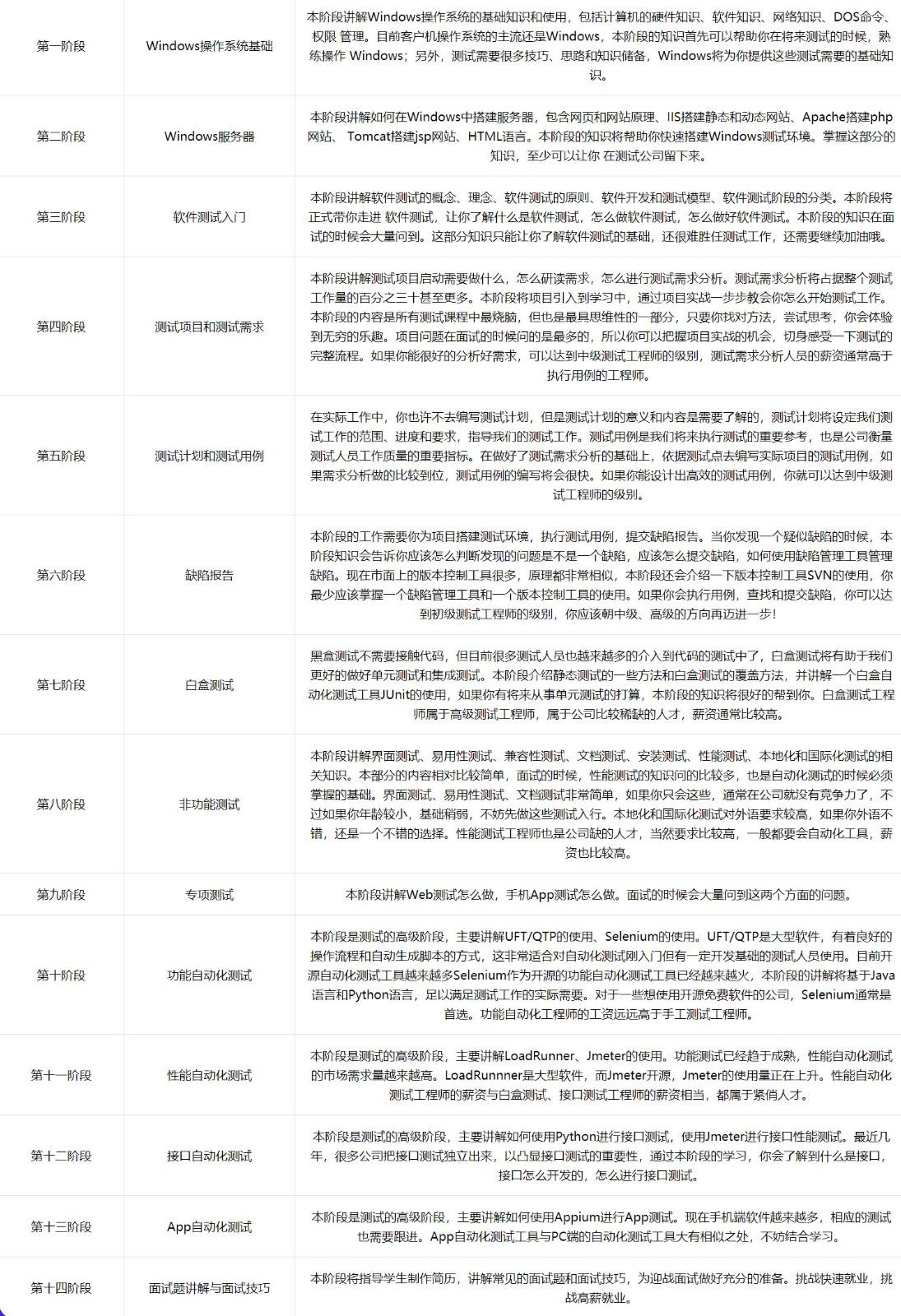 教程_尚书院 硬件探测齐套学程