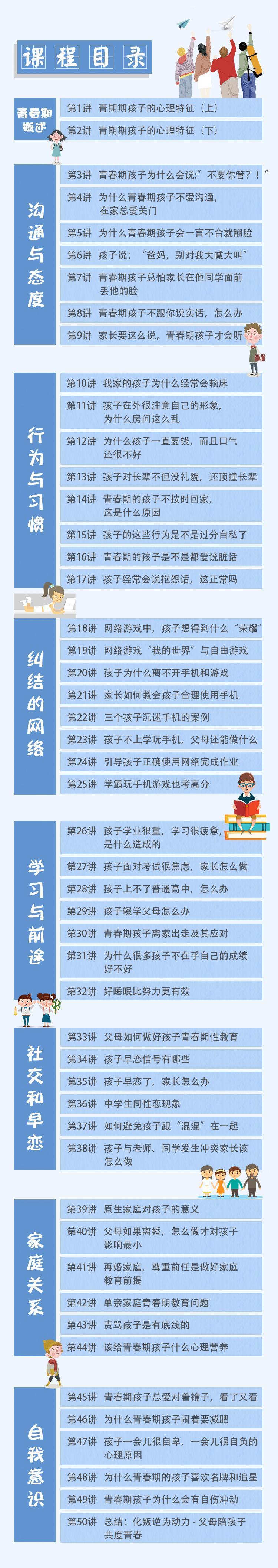 教程_芳华期生理教导课共50课