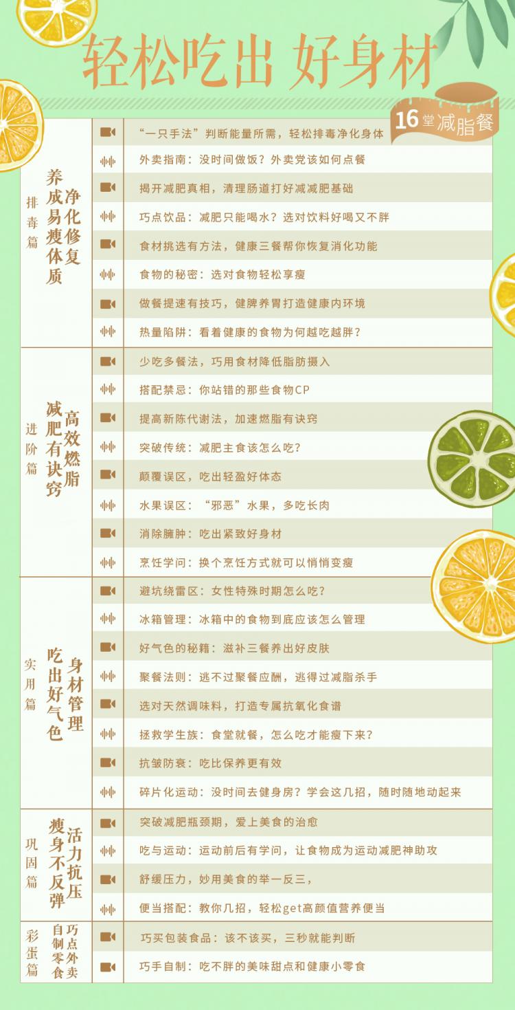 教程_越吃越肥,16堂减脂餐沉紧吃没孬身段