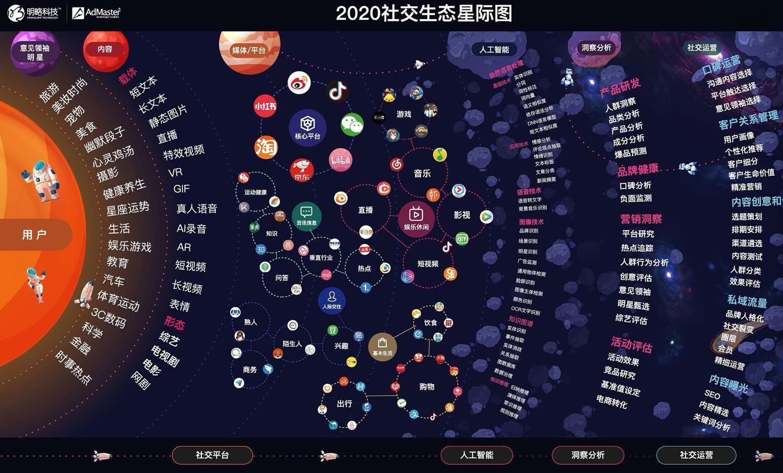 2020最新118张知识地图合集-小酒资源