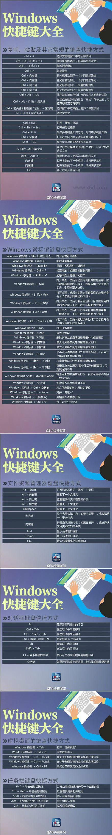 Windows快捷键大全 掌握了基本可以流畅玩电脑
