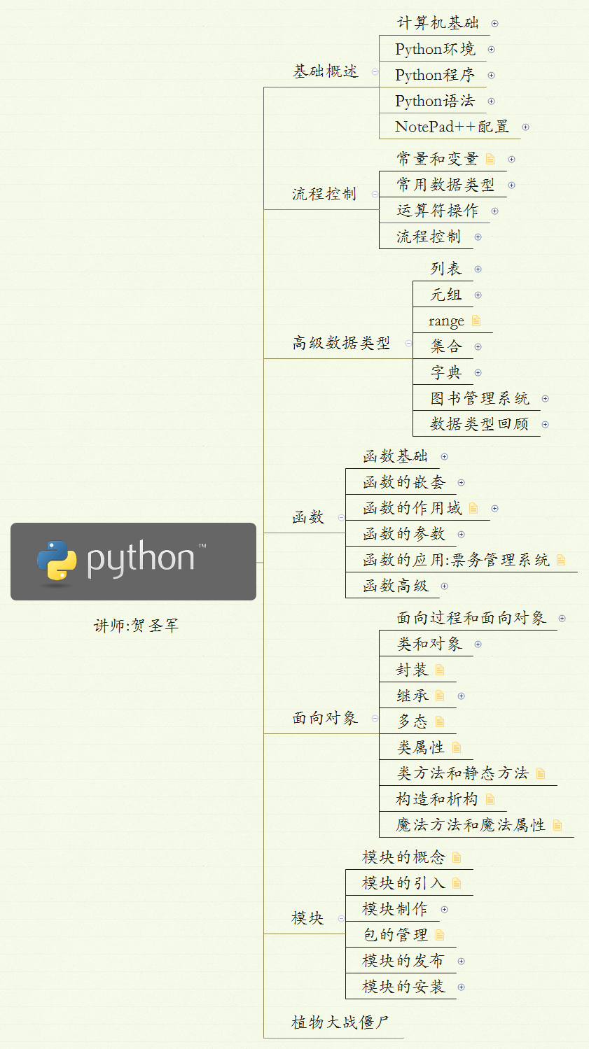 Python轻松入门到项目实战教程-苹果ID共享网