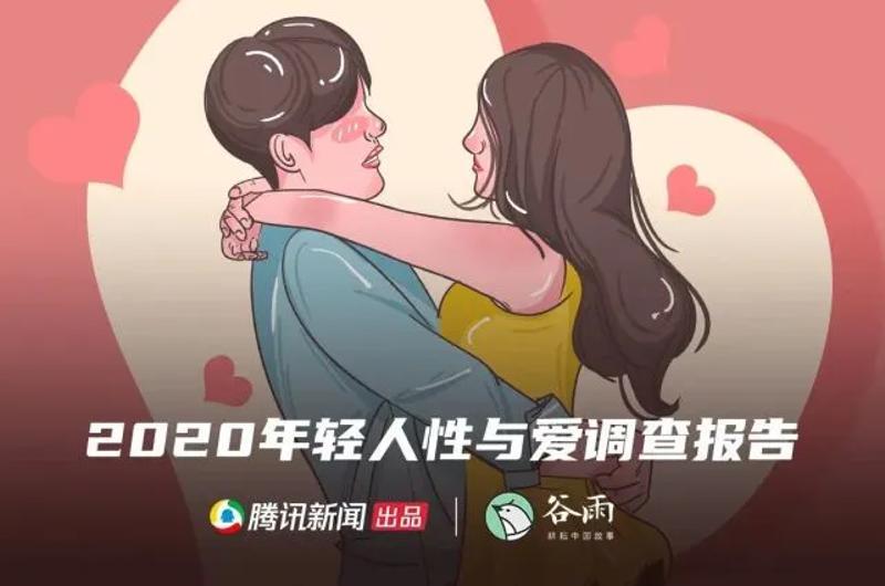 2020年轻人性与爱调查报告插图